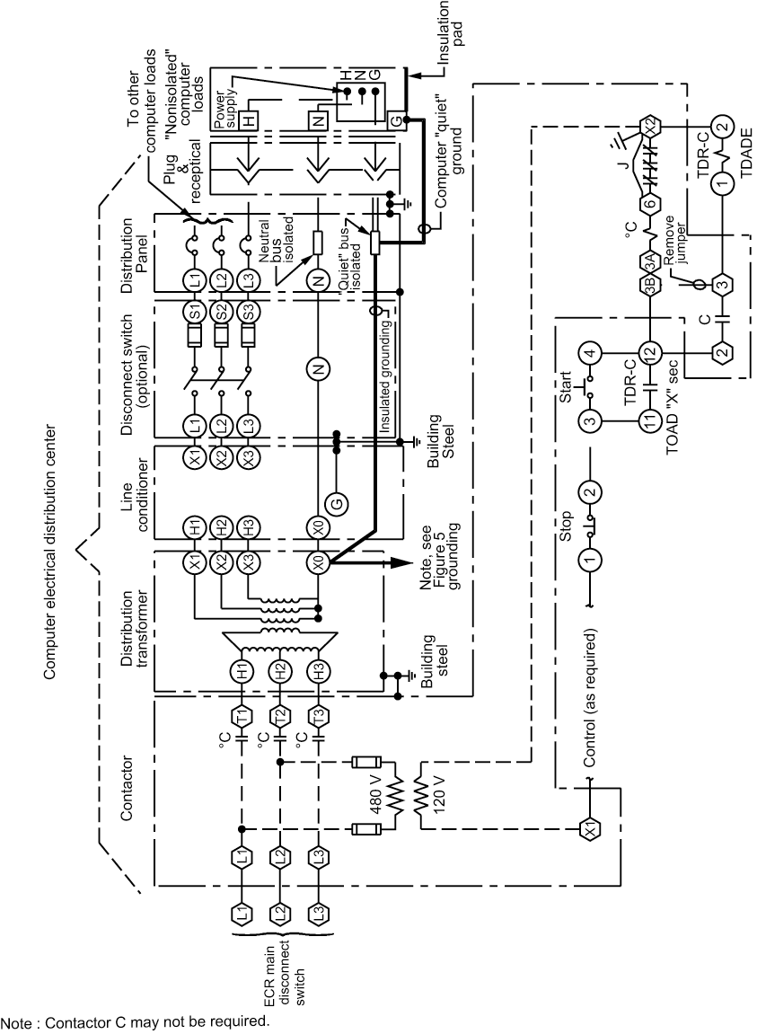 """Figure 10 - Computer Power System – Grounding Requirements. Computer Service Schematic Diagram For """"Non-Isolated"""" Equipment"""