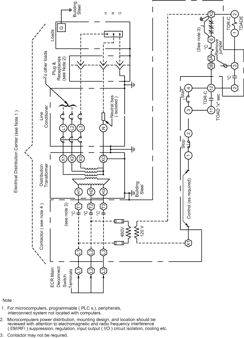 Figure 13-Computer Power System Grounding Requirement (see note 1)