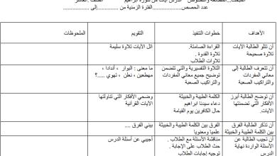 صورة إعداد رائع لدروس مبحث اللغة العربية للصف العاشر الفصل الأول