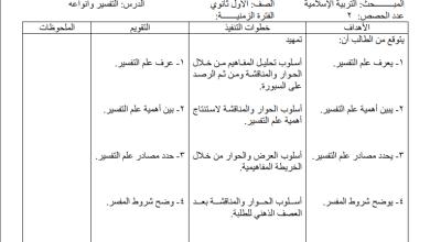 صورة إعداد مميز لدروس التربية الإسلامية للحادي عشر الفصل الأول