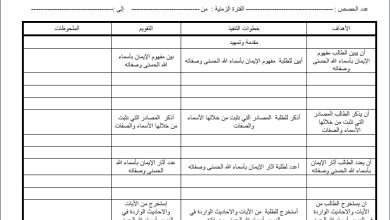 Photo of إعداد مميز لدروس مبحث التربية الإسلامية الصف السادس الفصل الأول