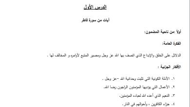 Photo of تحليل رائع لمحتوى مبحث اللغة العربية الصف السابع الفصل الأول
