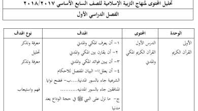 Photo of تحليل الأهداف السلوكية لمبحث التربية الإسلامية الصف السابع الفصل الأول