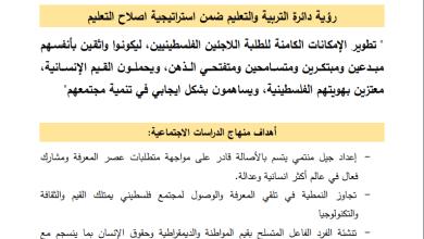 Photo of دليل تنفيذ مبحث الدراسات الاجتماعية الصف السابع الفصل الأول