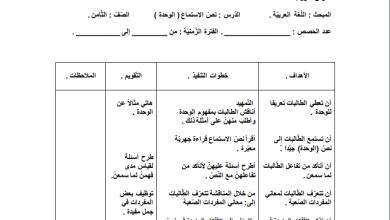 صورة إعداد رائع لدروس مبحث اللغة العربية للصف الثامن الفصل الأول