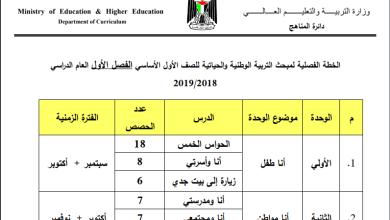 صورة خطة الوزارة لمبحث التربية الوطنية والحياتية للصف الأول الفصل الأول