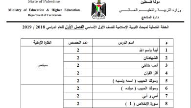 Photo of خطة الوزارة لمبحث التربية الإسلامية الصف الأول الفصل الأول
