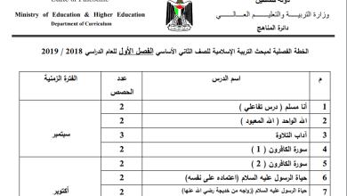 صورة خطة الوزارة لمبحث التربية الإسلامية الصف الثاني الفصل الأول