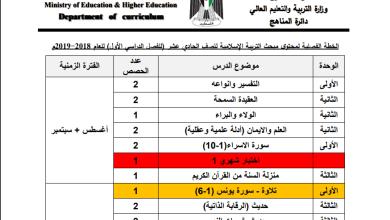 Photo of خطة الوزارة لمبحث التربية الإسلامية للحادي عشر الفصل الأول