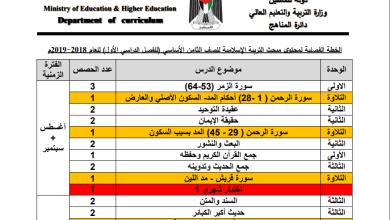 Photo of خطة الوزارة لمبحث التربية الإسلامية الصف الثامن الفصل الأول