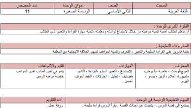 صورة التحضير بالنظام الجديد لدرس الرسامة الصغيرة للغة العربية ثاني الفصل الأول