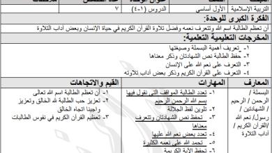 صورة التحضير بالنظام الجديد لأول أربعة دروس لمبحث التربية الإسلامية أول الفصل الأول