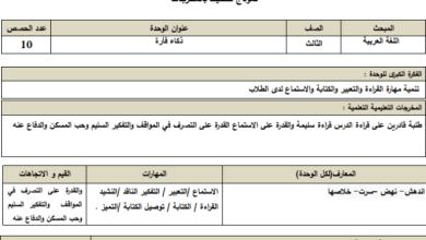 صورة التحضير بالنظام الجديد لدرس ذكاء فأرة للغة العربية الصف الثالث الفصل الأول
