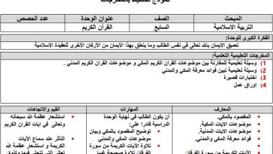 صورة التحضير بالنظام الجديد لوحدة القرآن الكريم للتربية الإسلامية سابع الفصل الأول