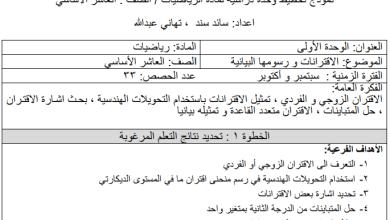 Photo of التحضير بالنظام الجديد لكامل مبحث رياضيات الصف العاشر الفصل الأول