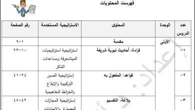 Photo of دليل المعلم لتنفيذ مبحث اللغة العربية للصف التاسع الفصل الثاني