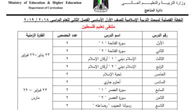 Photo of خطة الوزارة الفصلية لمبحث التربية الإسلامية للصف الأول الفصل الثاني 2018-2019