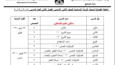 Photo of خطة الوزارة الفصلية لمبحث التربية الإسلامية للصف الثاني الفصل الثاني 2018-2019