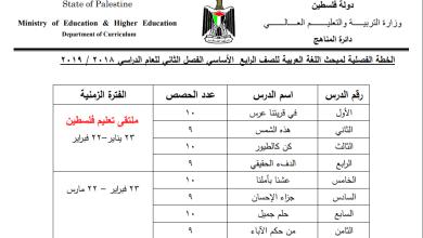 صورة خطة الوزارة الفصلية لمبحث اللغة العربية للصف الرابع الفصل الثاني 2018-2019