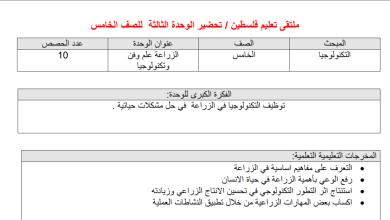 Photo of التحضير بالمخرجات لمبحث التكنولوجيا للصف الخامس الفصل الثاني