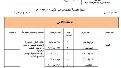 Photo of خطة حصرية للفصل الثاني لمبحث رياضيات الصف السادس الفصل الثاني