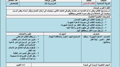 Photo of تحضير رائع بالمخرجات للدروس 1-5 لمبحث التربية الإسلامية للصف الثالث الفصل الثاني