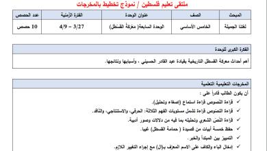 Photo of تحضير رائع بالمخرجات للوحدة 7-8 لمبحث اللغة العربية خامس الفصل الثاني
