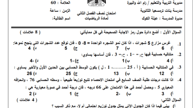 Photo of امتحانات رائعة وهامة لنصف الفصل الثاني لمبحث الرياضيات للحادي عشر علمي