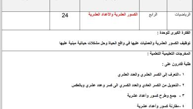 Photo of تحضير رائع بالمخرجات لوحدة الأعداد والكسور العشرية لرياضيات رابع الفصل الثاني