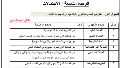 Photo of أوراق عمل رائعة وشاملة لوحدة الاحتمالات لمبحث الرياضيات خامس الفصل الثاني