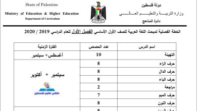 صورة خطة الوزارة لعام 2019-2020 لمبحث اللغة العربية للصف الأول الفصل الأول