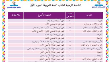 Photo of خطة فصلية مقترحة لمبحث اللغة العربية للصف الأول الفصل الأول