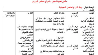 Photo of مجمع تحاضير المعلم لكافة المواد الدراسية للصف العاشر الفصل الأول