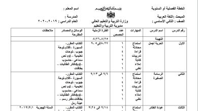صورة خطة حصرية للفصل الأول لمبحث اللغة العربية للصف الثاني 2019-2020