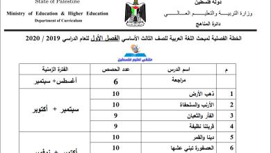 Photo of خطة الوزارة لعام 2019-2020 لمبحث اللغة العربية للصف الثالث الفصل الأول