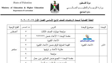 صورة خطة الوزارة لعام 2019-2020 لمبحث الرياضيات للصف الرابع الفصل الأول