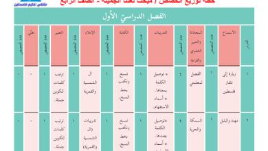 صورة خطة فصلية مقترحة لمبحث اللغة العربية للصف الرابع الفصل الأول
