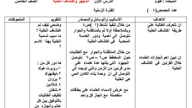 Photo of مجمع تحاضير المعلم لكافة المواد الدراسية للصف الخامس الفصل الأول