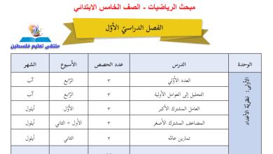 Photo of خطة فصلية مقترحة لمبحث الرياضيات للصف الخامس الفصل الأول 2019-2020