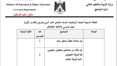 Photo of خطة الوزارة لعام 2019-2020 لمبحث الرياضيات للحادي عشر أدبي الفصل الأول