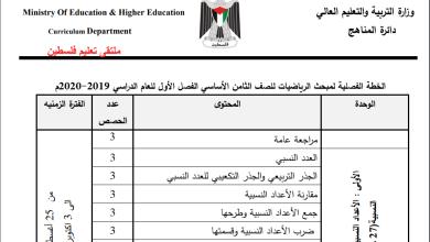 Photo of خطة الوزارة لعام 2019-2020 لمبحث الرياضيات للصف الثامن الفصل الأول