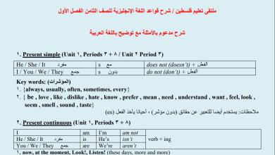 Photo of حصريا : شروحات رائعة وهامة جدا لقواعد اللغة الإنجليزية للصف الثامن الفصل الأول