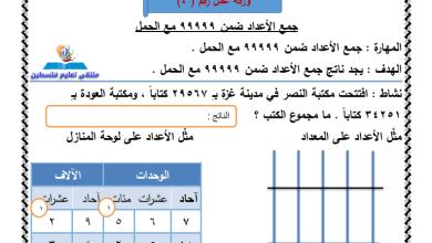 Photo of كل ما يحتاجه الطالب من أوراق عمل للوحدة الأولى لمبحث رياضيات ثالث الفصل الثاني