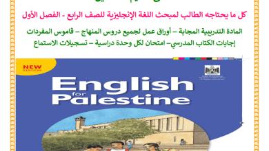 Photo of كل ما يحتاجه الطالب من ملفات تعليمية لمبحث اللغة الإنجليزية للصف الرابع الفصل الأول