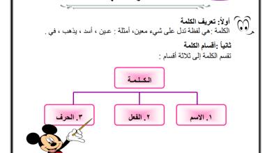 Photo of الشرح الرائع لمواضيع القواعد اللغوية لمبحث اللغة العربية للصفوف 5-10