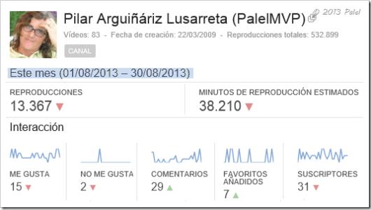 Estadísticas agosto 2013