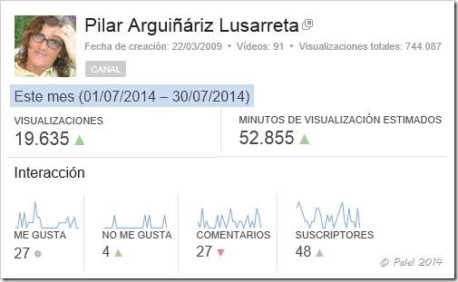 Estadísticas julio 2014 - Palel.es