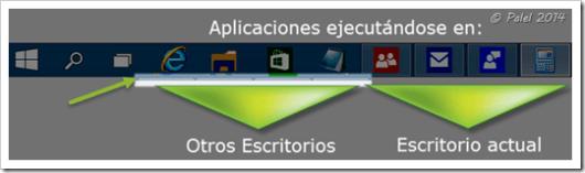 Escritorios Virtuales - palel.es