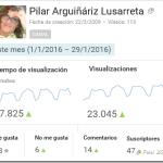 [Blog – YouTube] Estadísticas enero 2016