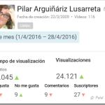[Blog – YouTube] Estadísticas abril 2016